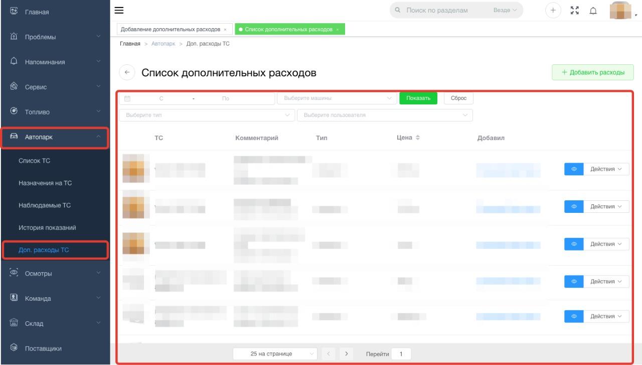 Список доп. расходв в системе Завгар Онлайн